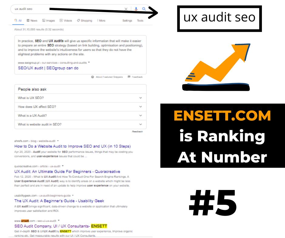 ux audit SEO- performance of SEO company in patna